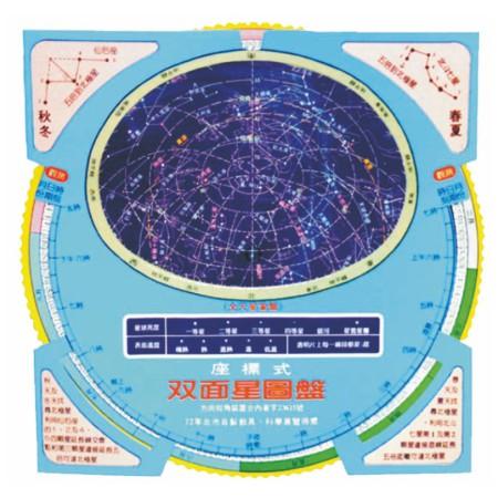 夜光星座圖