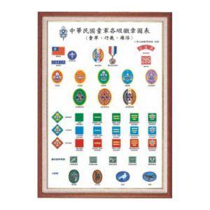 童軍、行義、羅浮徽章圖表